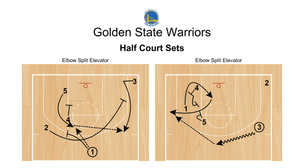 GSW Elbow Split Elevator