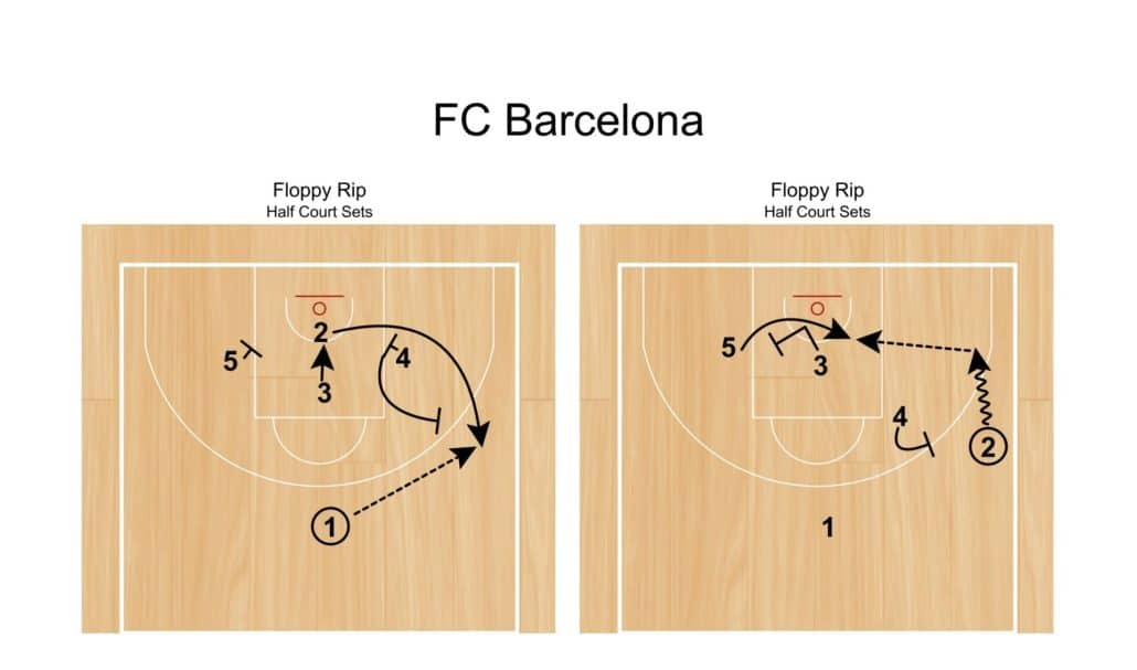 FC Barcelona Floppy Rip
