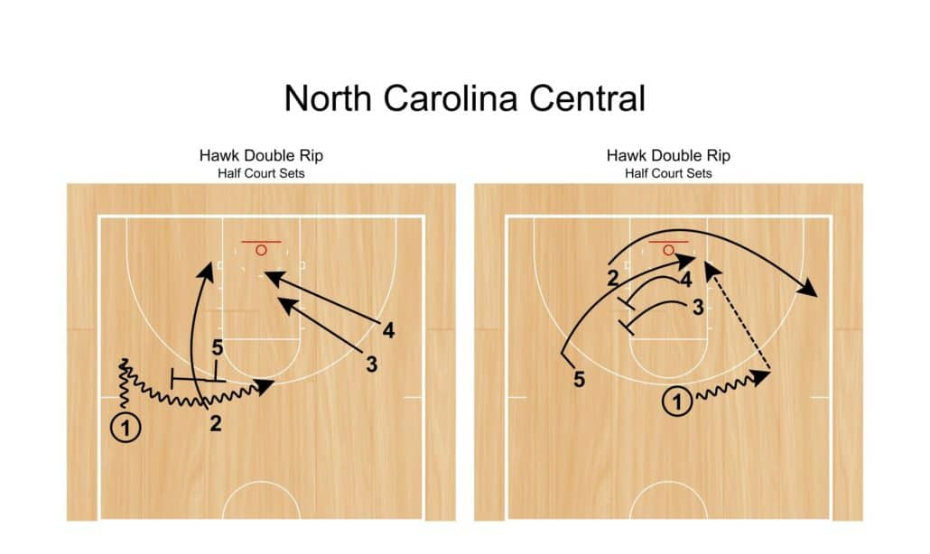 North Carolina Central Hawk Double Rip
